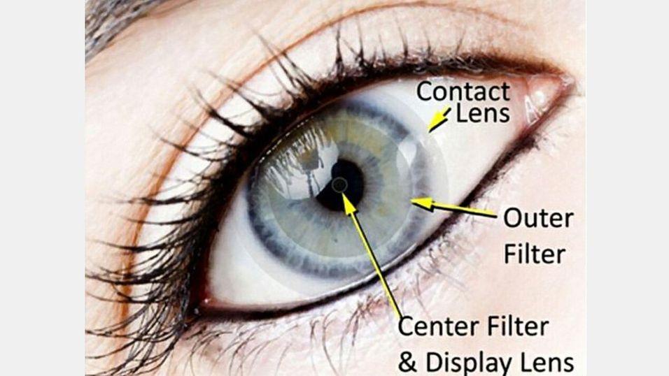 Pentagon bestiller kontaktlinser med todelt fokus