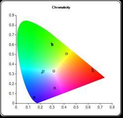 Farger før kalibrering