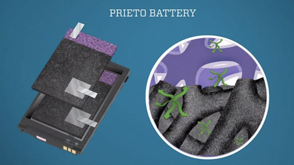 Dette superbatteriet lades opp på få minutter