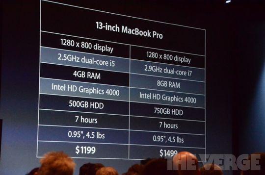 13-tommers Macbook Pro.