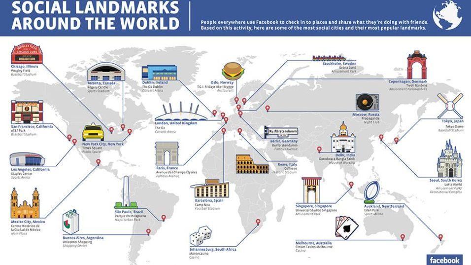 Disse 25 stedene er ifølge Facebook en god representasjon av verdens mest populære steder.