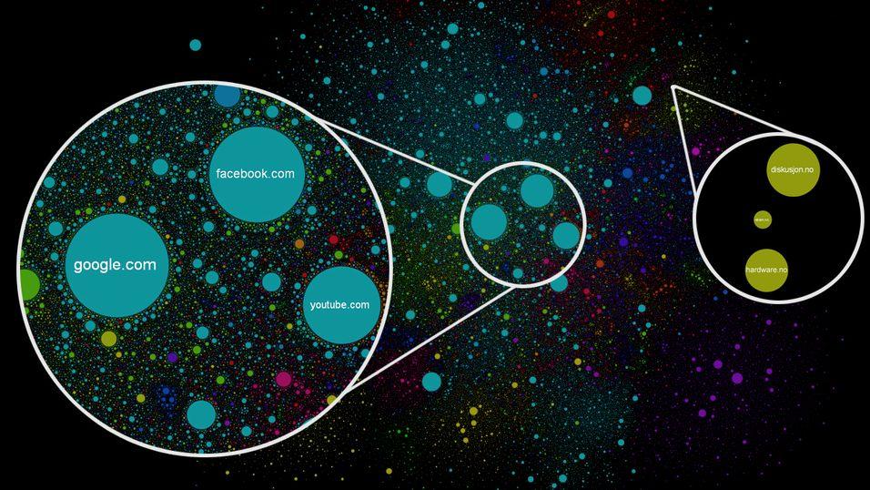 Internett er et gigantisk og komplekst sted.