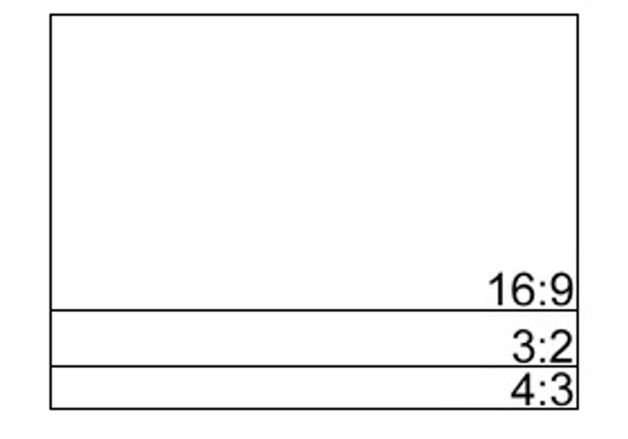Sammenlikning mellom 16:9, 3:2 og 4:3-format.