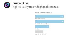 Hybridlagring kan gi solid ytelse. Dette er Apples tall på hvor mye bedre det blir.
