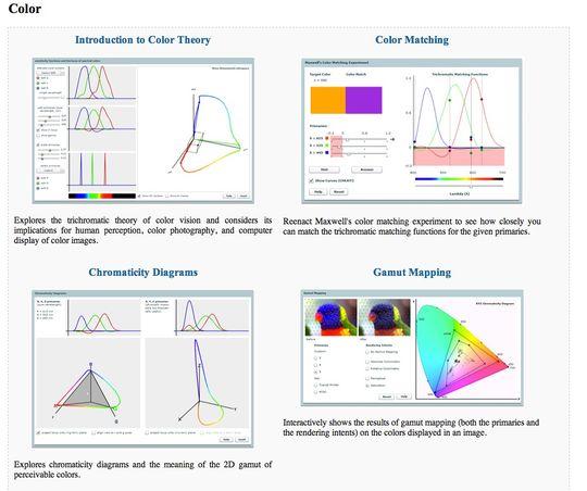 Stanford sitt fotokurs forklarer en god del teori ved hjelp av animasjoner. Faksimile: graphics.stanford.edu.