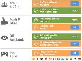 Facebook har ifølge PrivacyFix en av de beste personvernavalene, men du må være aktiv med å sette de begrensningene du selv vil ha. Selskapets nettsider hjelper deg med å gjøre de viktigste endringene.