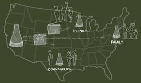 Med Transporter kan du dele filer med venner, familie og kolleger rundt omkring i verden.