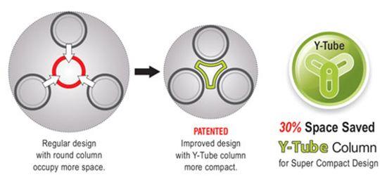 Illustrasjon av forskjellen mellom tradisjonelt design og det nye designet.