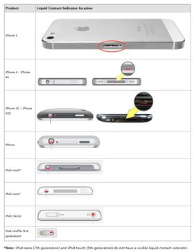 Her finner du fuktindikatoren på iphone ipod den skal være hvit