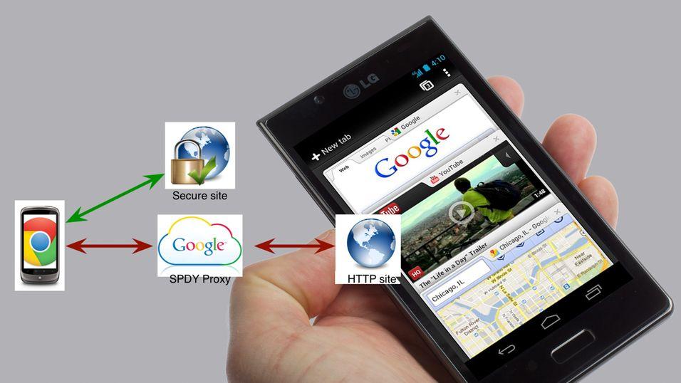 Google Chrome til Android blir dobbelt så rask