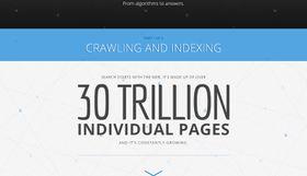 Google tar 30 billioner nettsider på strak arm og under et halvt sekund.