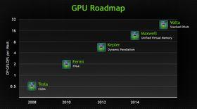 Dette veikartet fra Nvidia viser at Maxwell skal komme på markedet i løpet av 2014.