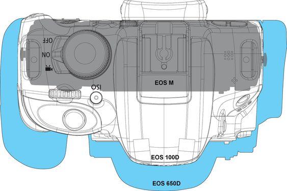 Størrelsessammenligning mellom 100D, 650D og EOS M.