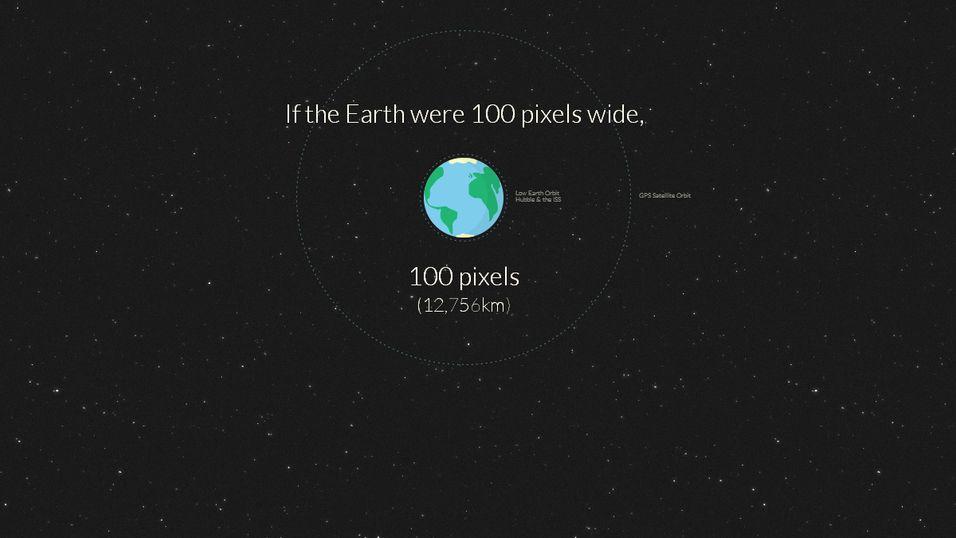 How Far Is It to Mars? gir oss en god pekepinn på hvor langt det egentlig er til vår røde nabo.