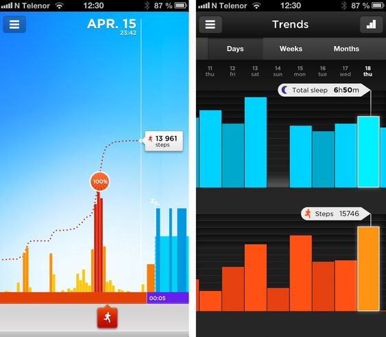 """Til venstre vises ''Lifeline""""-funksjonen, som gir oversikt over all aktivitet over tid. Du kan også vise trender for både søvn og aktivitet (til høyre)."""