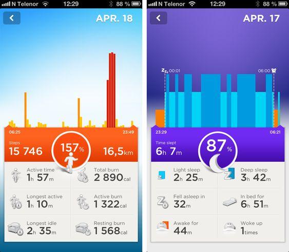 Her får du oversikt over aktiviteten din i løpet av dagen (til venstre), og du kan også se hvor godt du har sovet i løpet av natten.