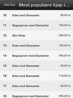 Barnespillet Hay Day er gratis å laste ned, men har 24 forskjellige kjøpsvalg i integrert i spillet. Den dyreste koster 700 kroner, men det er gjerne mange kjøp av billigere pakker som skaper store inntekter.