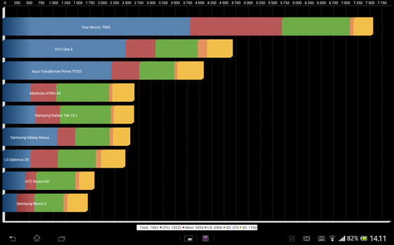 Sony Xperia Tablet Z har kraftig maskinvare.