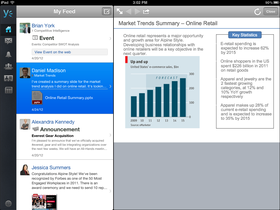 Yammer er et sosialt samhandlingsverktøy som finnes til både PC, mobil og nettbrett. Skjermbildet er fra iPad-versjonen.