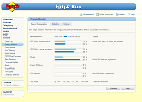TEST: FRITZ!Box 6840 LTE