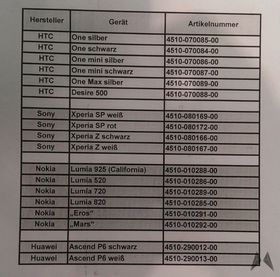 Intern dokumentasjon fra O2 i Tyskland nevner både HTC One Max og Mini.