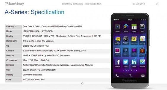 Dette kan være BlackBerrys kommende toppmodell.