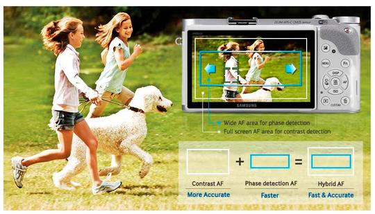 NX300 er ustyrt med både kontrastbasert og fasedetekterende fokus.
