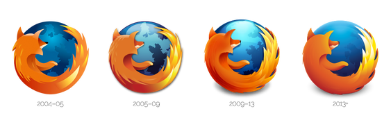 Utviklingen av Firefox-logoen.
