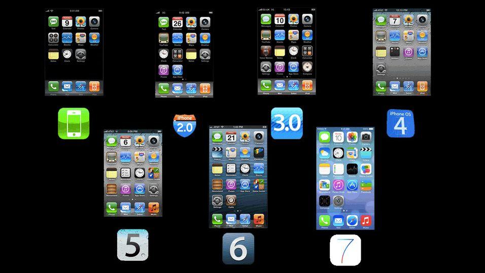 Se hele iOS-historien i ett bilde