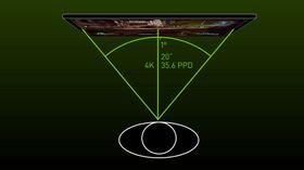 Slik ser forklaringen til Nvidia rundt pikseltetthet på papiret.