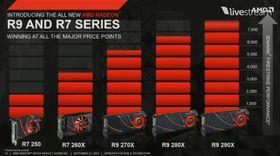 Dette er skjermkortene AMD annonserte i går.
