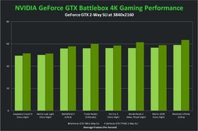 4K-UHD-spilling med Nvidia BattleBox-systemer.
