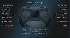 Eit døme på korleis tradisjonelt mus og tastatur-oppsett vil fungere med Steam Controller.