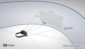 Oculus Rift skal ha en bredere synsvinkel enn tidligere VR-briller.