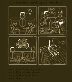 En av de humoristiske illustrasjonene. (Faksimile: Valve Handbook)