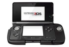 Kle på 3DS en ekstra analogstikke.