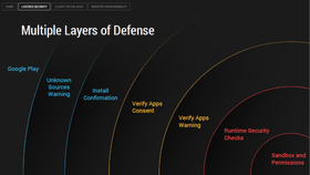 android-multilayer-defence.