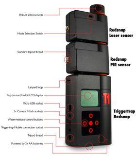 Selve utløseren, sammen med to sensorer.