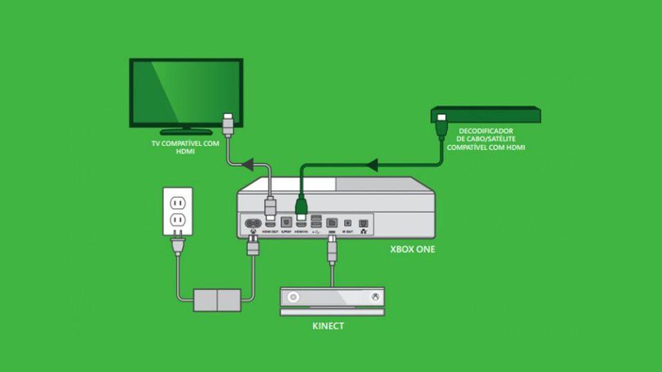 Manualen til Xbox One har lekket