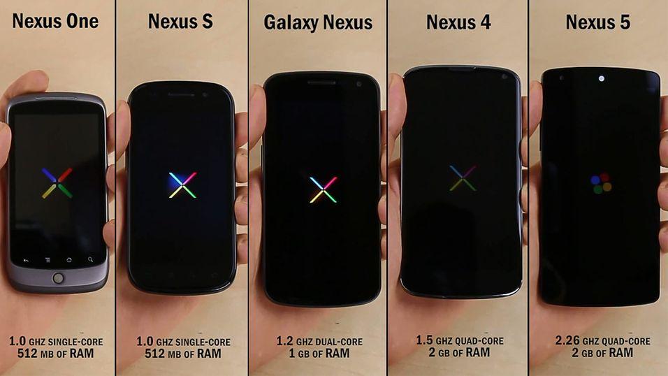 Se hver eneste Nexus-telefon bli testet samtidig