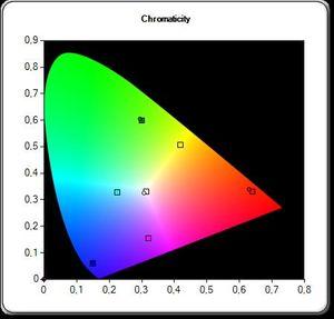 Note 10.1 har naturtro farger, med en anelse dragning mot blått.