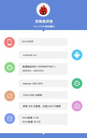 Samsungs G900F har dukket opp både i AnTuTu ...
