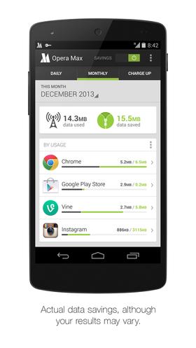 Opera Max forteller deg hvor mange megabyte med data du har spart i løpet av en gitt periode.