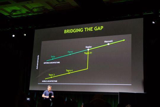Ifølge Huang ville det nærmest vært ufint å bare kalle Tegra K1 for en vanlig oppfølger til de tidligere Tegra-prosessorene.