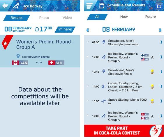 Sochi 2014 Results.