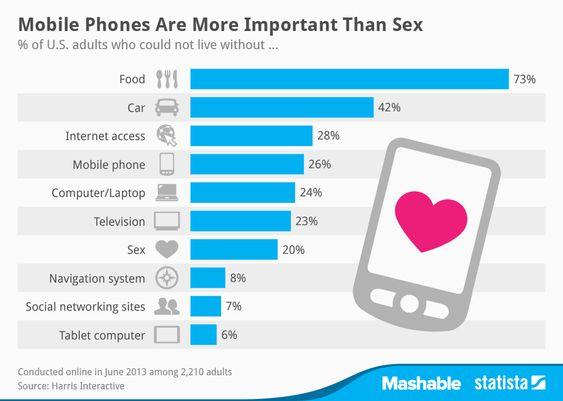 den beste mobilen norsk live sex