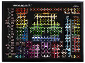 Tastaturet har til sammen 319 taster.
