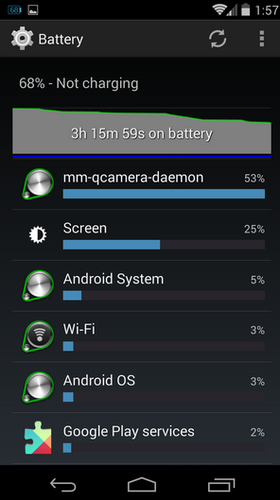 Denne systemprosessen bruker for mye strøm i Android 4.4.2. En oppdatering skal være på vei.