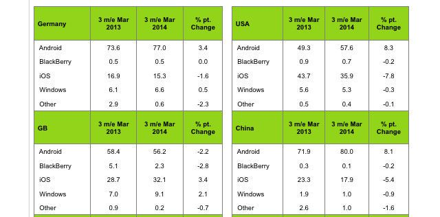androidmarket.