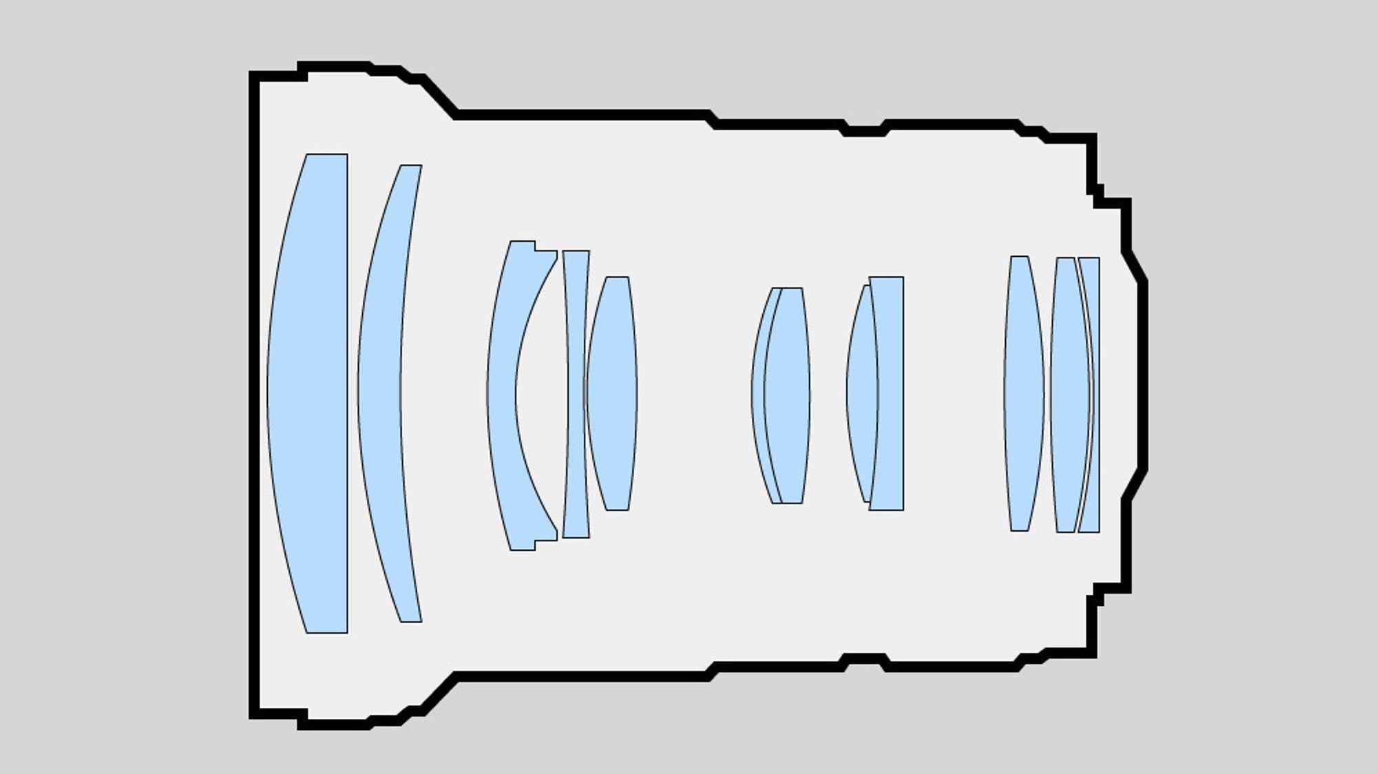 Slik kan linseelementene se ut inne i et objektiv. Dette er kun ment som en illustrasjon.
